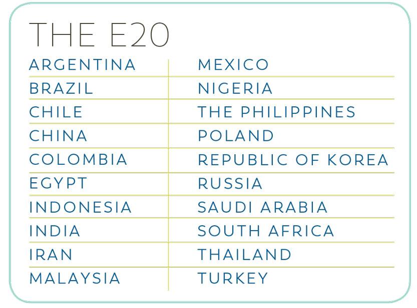 E20 Countries
