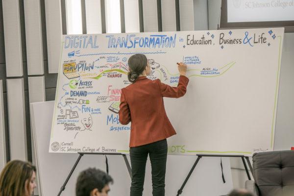digital-transformation-summit