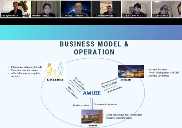 A Zoom screenshot shows participants and a slide that reads Business Model & Operation