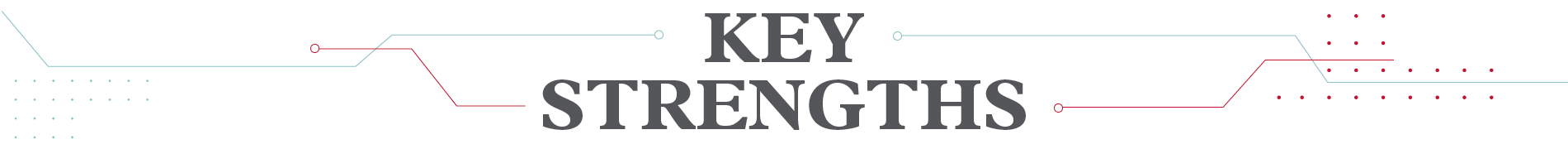 Fintech at Cornell Heading: Key Strengths