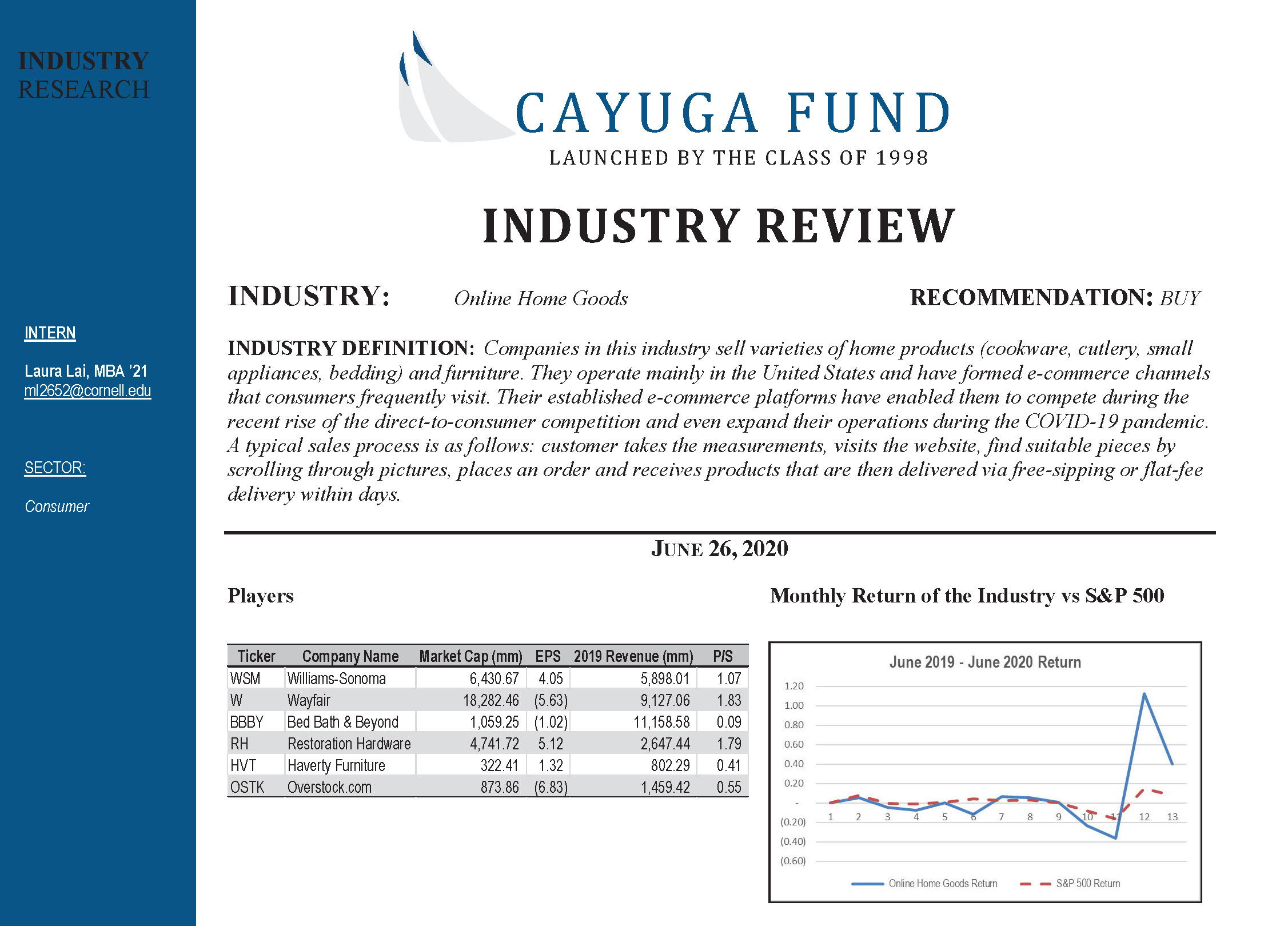 A copy of the front page of an industry report with a chart and graph