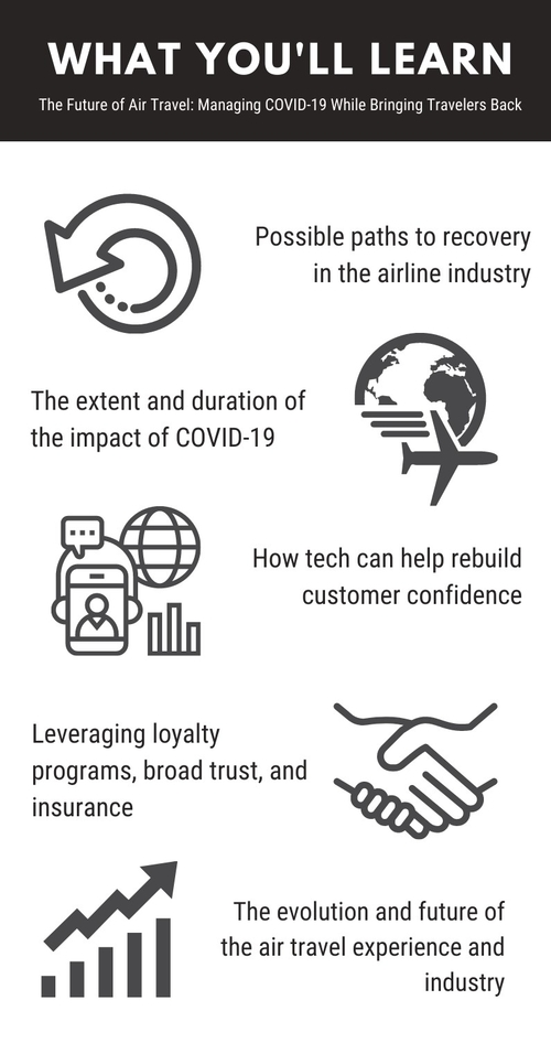 An overview graphic: Possioble paths to recovery in the airline industry, The extent and duratoin of the impact of COVID-19, How tech and help rebuild customer confidence, Leveraging Loyalty programs, broad trust, and insurance, and The evolution and future of the air travel experiencee.