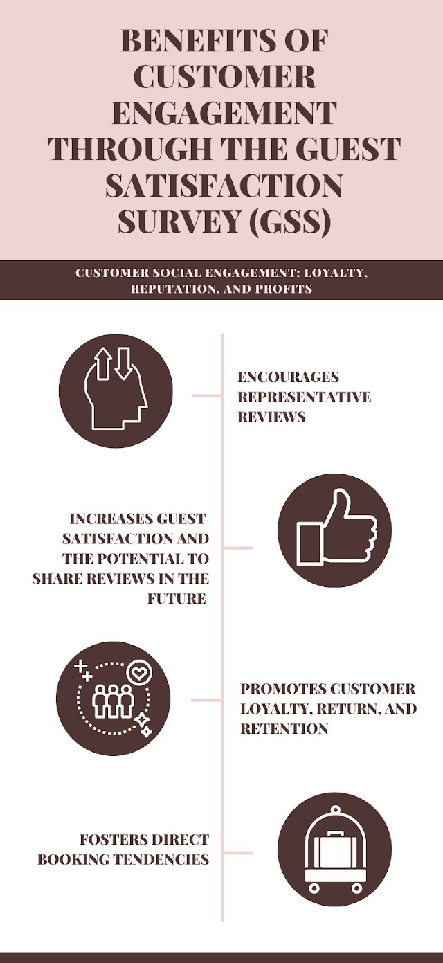 Graphic about the nenefits of satisfaction surveys